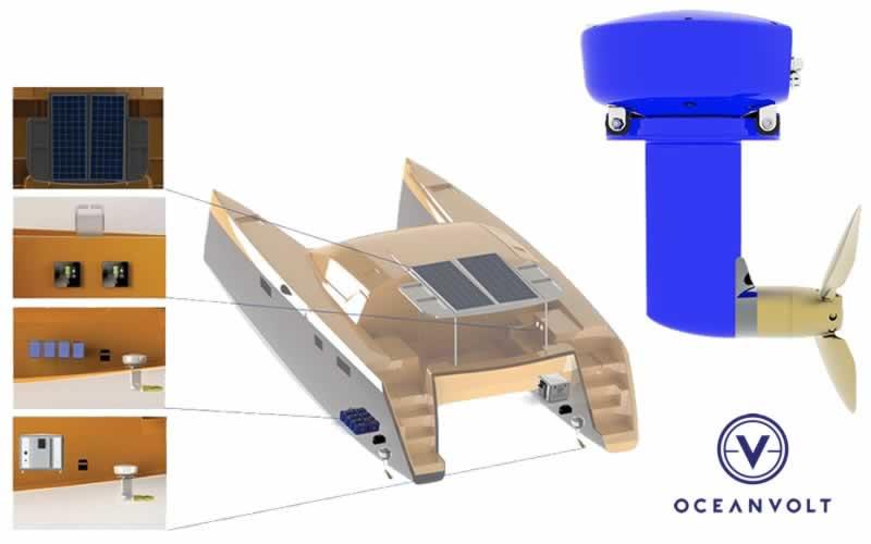 OceanVolt Propulsion Systems